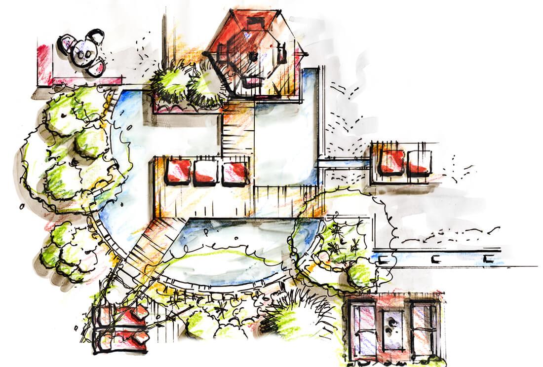 Skizze eines Landschaftsgärtners zur Gartenplanung