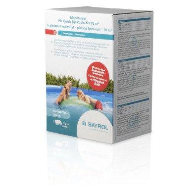 Monats-Set für Quick-Up Pools bis 10 m³