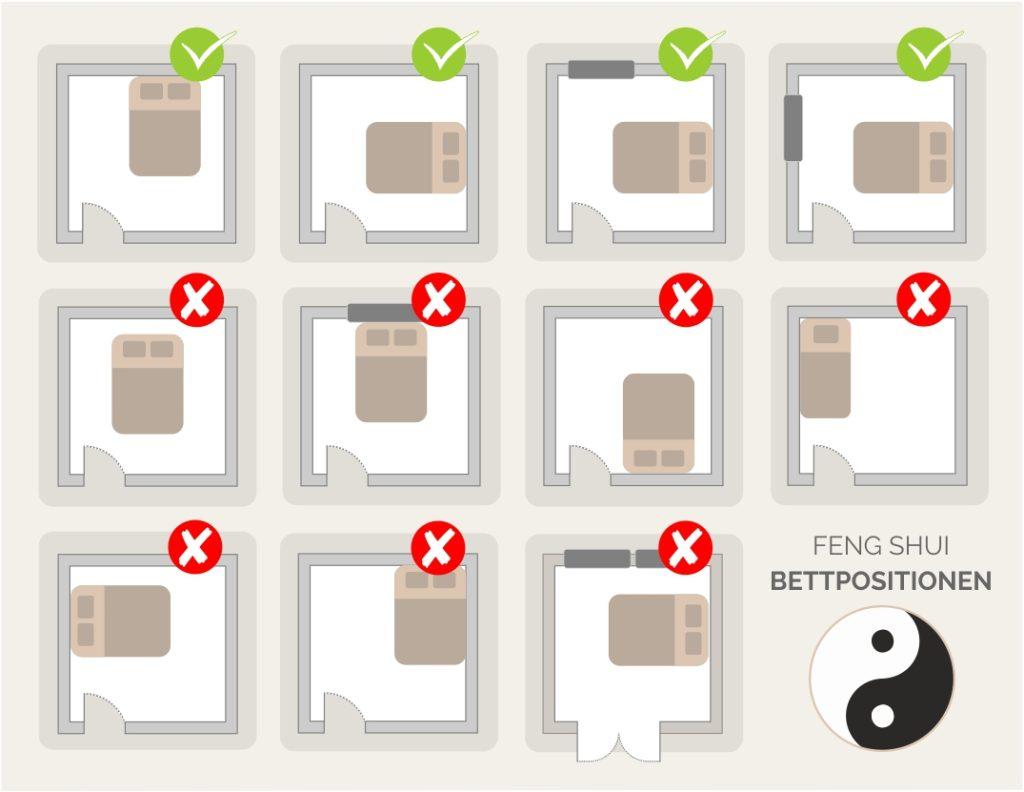 Feng Shui Schlafzimmer richtig einrichten & gestalten / Tipps